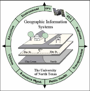 geography masters thesis Group (csg) master's thesis research grants these grants are intended to  promote scholarly research in cartography by students enrolled in geography or .